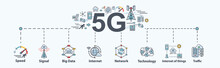 5G Banner Web Icon For Busines...