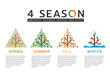 4 season sign with abstract triangle season tree style vector design