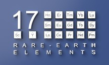 3D Rendering Rare-earth Elements