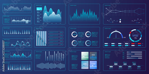Photo  Infographic dashboard template with flat design graphs and pie charts Online statistics and data Analytics