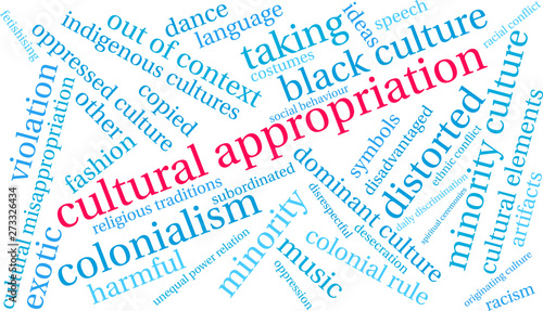 Fotomural Cultural Appropriation Word Cloud on a white background.