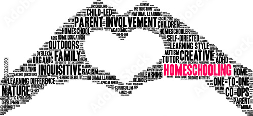 Fototapeta Homeschooling Word Cloud on a white background.