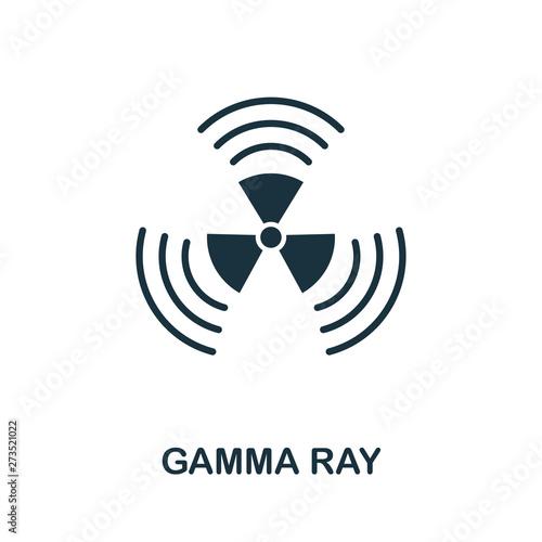 Gamma Ray vector icon symbol Wallpaper Mural