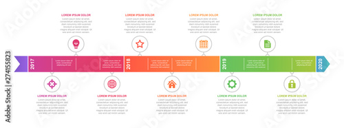 Fotomural Timeline and infographic concept design, modern and colorful, with icons