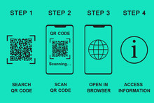 QR Code Scan Steps On Smartphone, Response Code Infographic Template Vector Illustration