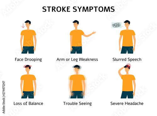 Obraz na plátně  Medical poster of stroke or heart attack symptoms flat vector illustration