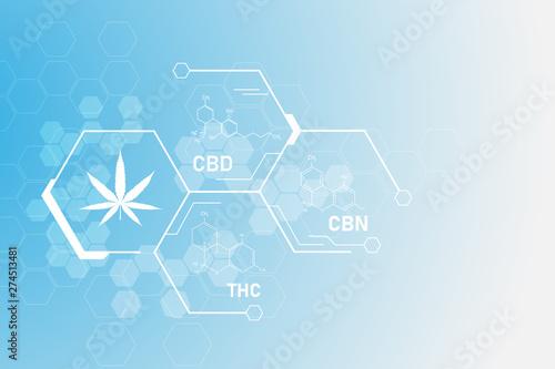 Obraz na plátně molecular structure chemistry formula tetrahydrocannabinol medical cannabis patt