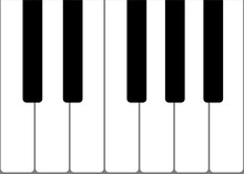 Vector Realistic Proportionate Illustration Of One Octave (12 Notes, Twelve Tones) Piano Keyboard. Editable Vector Eps File For Music School Related Projects, Usable As A Pattern