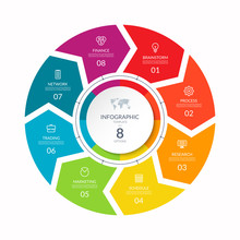 Infographic Process Chart. Cyc...