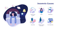Causes Of Insomnia Infographic...