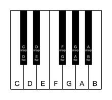 Twelve-tone Chromatic Scale On...