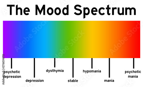 Photo Mood spectrum