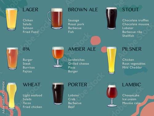 Fotomural Beer pairing guide for lager, IPA, wheat beer, brown ale, amber ale, porter, stout, pilsner and lambic