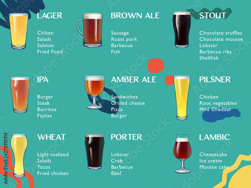 Beer pairing guide for lager, IPA, wheat beer, brown ale, amber ale, porter, stout, pilsner and lambic Wallpaper Mural
