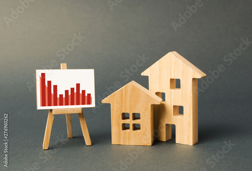 Fototapeta  two wooden houses with a stand with negative red trend chart