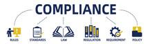 Compliance Concept Web Banner ...