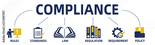 Fototapeta compliance concept web banner with icons and keywords obraz