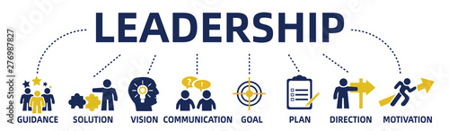 Canvas leadership concept web banner with icons and keywords