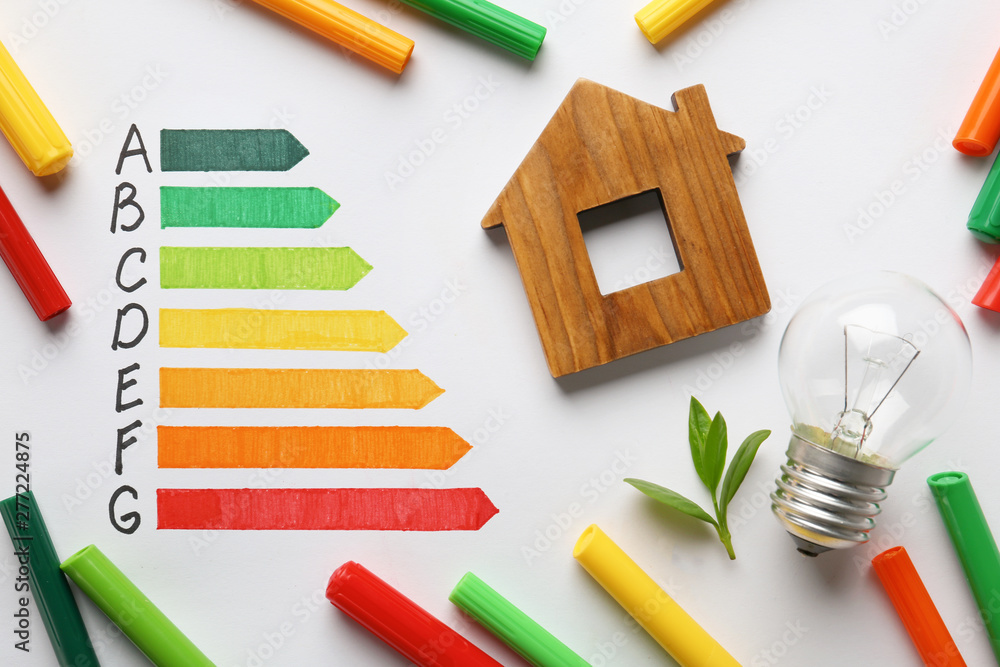 Fototapeta Flat lay composition with energy efficiency rating chart, colorful markers, house figure and light bulb on white background