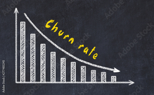 Fotomural Black chalk board with drawing of decreasing business graph with down arrow and
