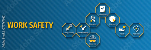 Fototapeta Work Safety Banner with icon obraz