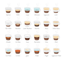 Set Of 24 Coffee Types And The...