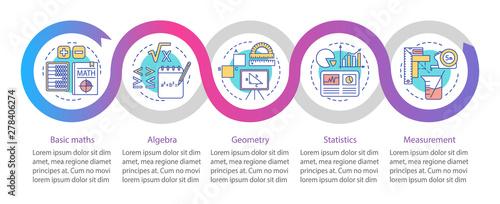 Fotografie, Tablou Mathematics studies vector infographic template