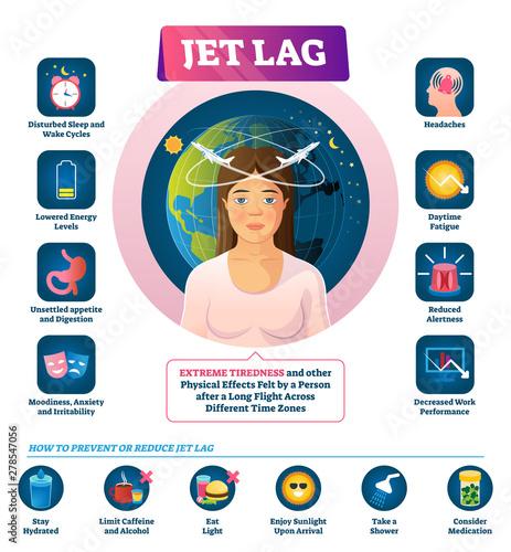 Canvas Print Jet lag vector illustration