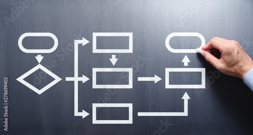 Photo Business process and workflow concept