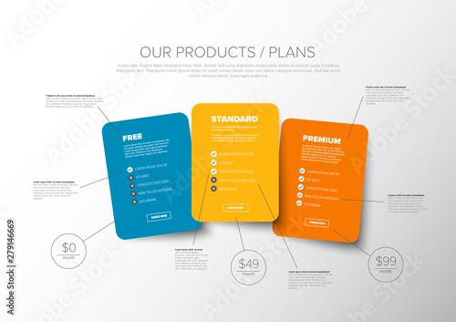 Fotografía  Product cards features schema template