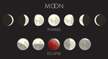 Moon Phases And Eclipse Icons ...