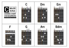 Guitar Chord In The Key Of C Major, Vector