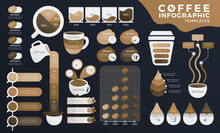Coffee Infographic Templates. Coffee Infographic Bundle