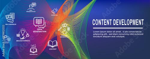 Fototapeta  Storytelling Content Development Icon Set - Web Header Banner