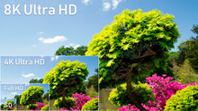 8K, 4K, High Definition Resolution Compare