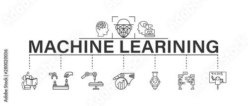 Photographie Machine learning banner web icon set, Ai, Data mining, algorithm, algorithm, neural network, deep learning and autonomous