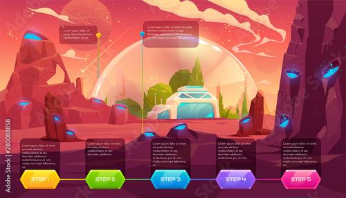 Fényképezés Planet colonization infographic time line, space station, bunker, scientific lab