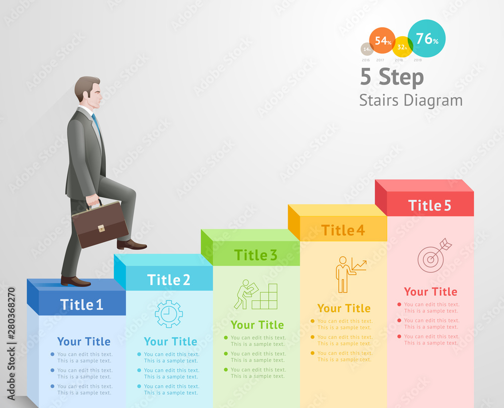 Fototapeta 5 steps to start business concept. Businessman climbing up stairs to the top.