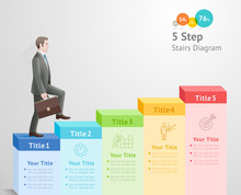 5 Steps To Start Business Conc...