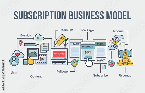 Cuadros en Lienzo  Subscription business model banner for marketing, service, content, user, subscribe, freemium and premium package