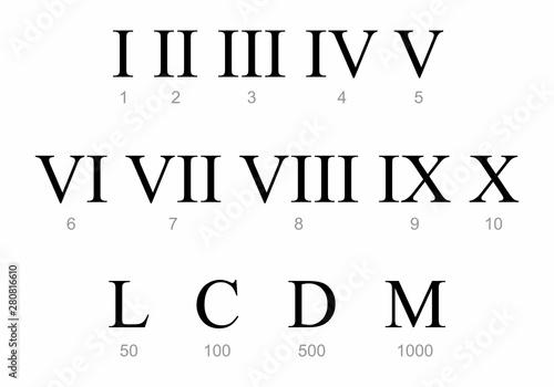 Fotografía  Roman numbers set