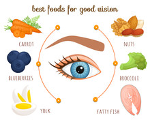 Food For Good Vision And Healt...