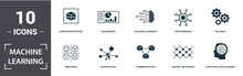 Machine Learning Icon Set. Contain Filled Flat Machine Learning, Machine, Dashboard, Artificial Intelligence, Emotions, Performance, Neural Networks, Rapid Prototyping Icons. Editable Format