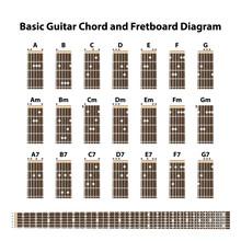 Basic Guitar Chord And Fretboa...