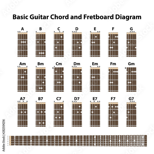 Valokuva Basic Guitar chord and fretboard diagram, vector illustration