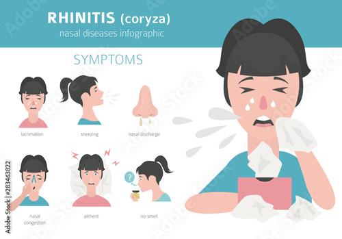 Fényképezés Nasal diseases