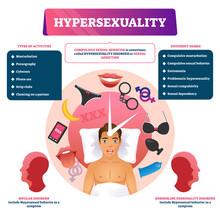 Hypersexuality Vector Illustra...