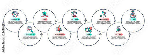 Workflow steps chart Fotobehang