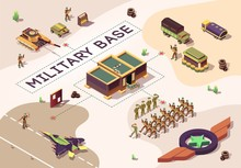 Isometric Banner With Military Base In Dessert
