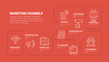 MARKETING CHANNELS INFOGRAPHIC...